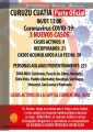 Confirman tres nuevos casos de covid-19 en Curuzú Cuatiá